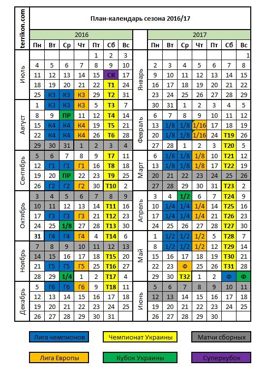 Премьер лига украины календарь 2017