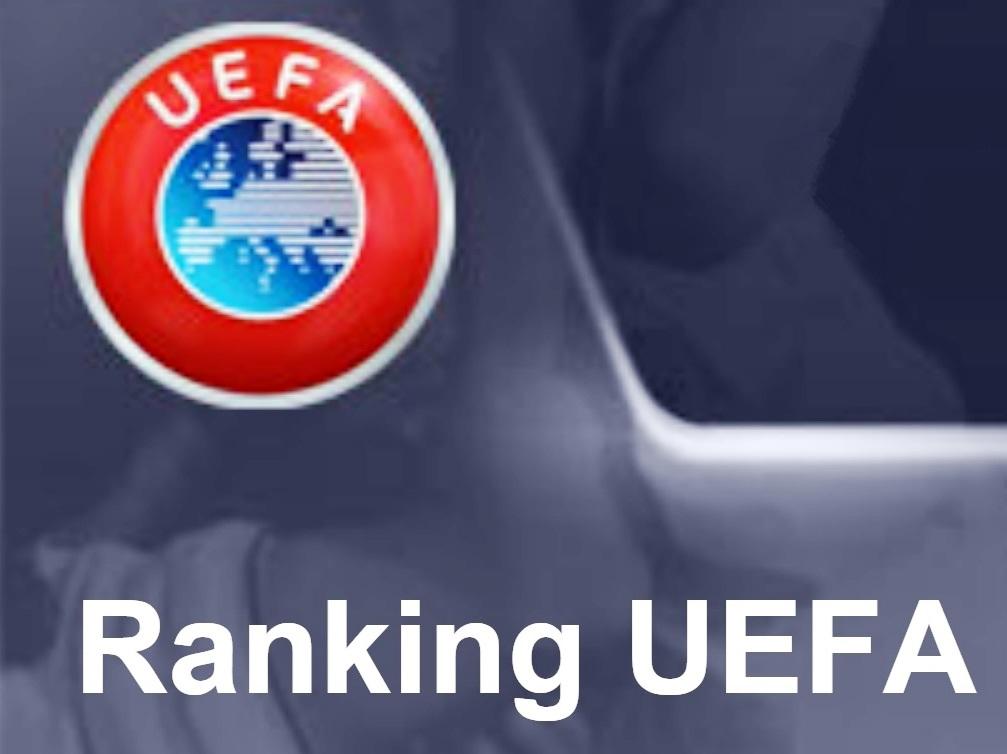 Таблица коэффициентов УЕФА: Бельгия обходит Украину