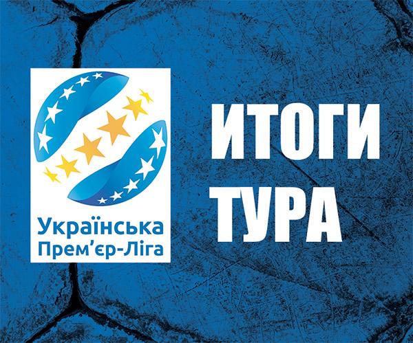 Натужное Динамо, убедительный Шахтер, яркая Десна - итоги 2-го тура УПЛ