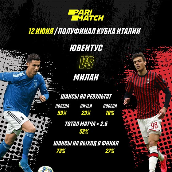 Кубок Италии: Милан и Наполи хотят спасти сезон, Интеру нужен трофей